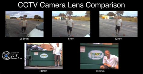 cctv lens choosing the right cctv