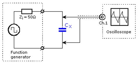 capacitor esr measurement methods measuring capacitance electronic measurements