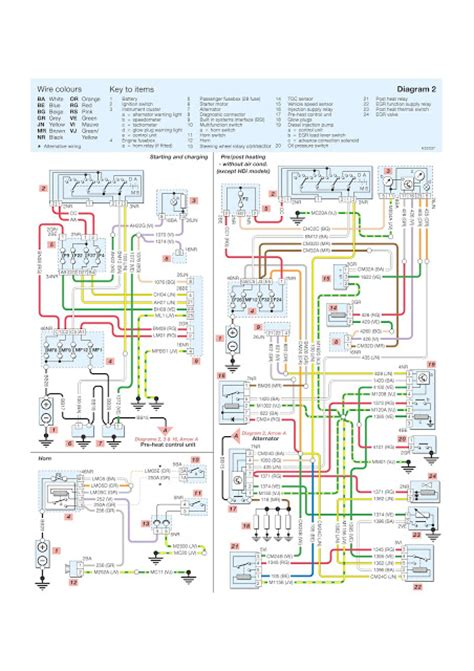 peugeot 206 climate wiring diagram peugeot