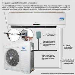 ductless mini split wiring diagram ductless mini cooper free wiring diagrams