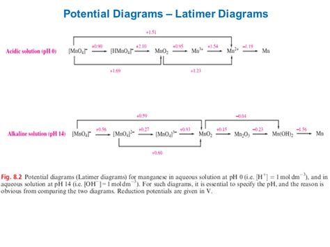 calculator xor logic venn diagram calculator wiring diagram