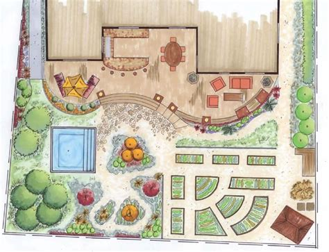 backyard landscape types families empty nesters and nature lovers landscaping network