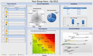 executive dashboard templates building your security executive dashboard
