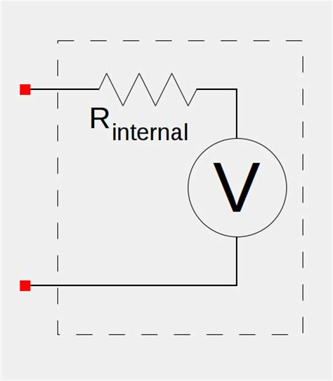 series resistor in a voltmeter 28 images ohm s resistance and simple circuits voer ac