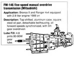 Ford Ranger Manual Transmission Identification 1991 Ford Ranger Manual Transmission 1991 Wiring Diagram