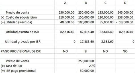 pago provisional 21016 ejemplo isr tratamiento para isr de la venta de un autom 211 vil usado por
