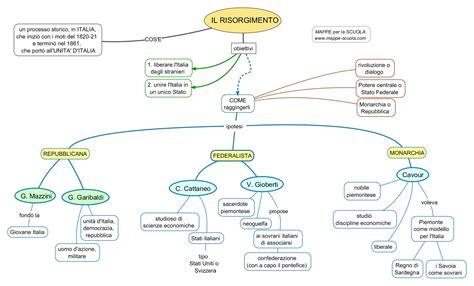 porto all unita d italia mappa concettuale risorgimento mappa concettuale per