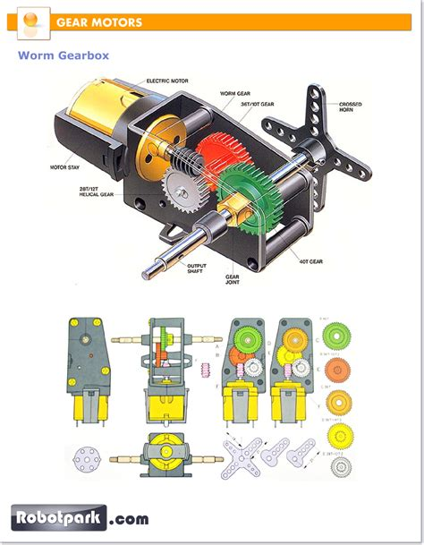 motor reduction gearbox gear motors gearboxes 51055 robotpark academy