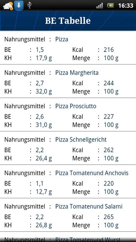 broteinheiten tabelle be tabelle android apps on play