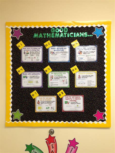 layout for bulletin board best 25 8 mathematical practices ideas on pinterest