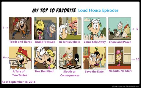 house episodes top 10 loud house episodes by debistejalibon on deviantart