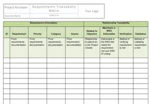 scope matrix template scope templates project management templates