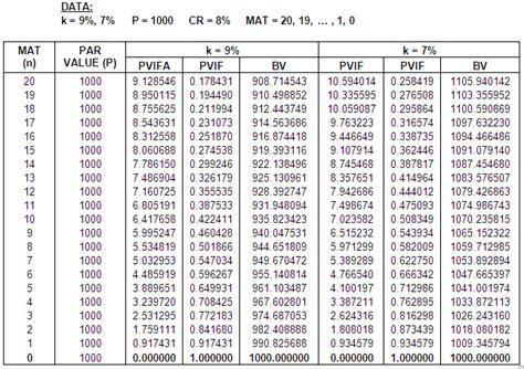 Va Compensation Tables Va Benefits Pay Chart Vets Who Va Compensation Rate Table
