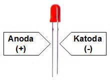 led dioda karakteristike rc 305 str 225 nky věnovan 233 rc autům scale a expedic 237 m