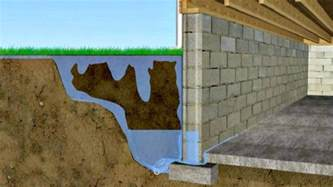 basement seepage after heavy aquatech waterproofing