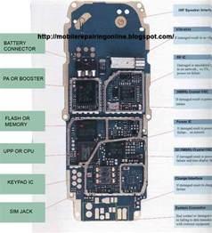 mobile phone schematic circuit diagram free mobilerepairingonline