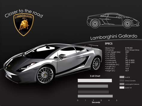 Lamborghini Posters Image Gallery Lamborghini Posters
