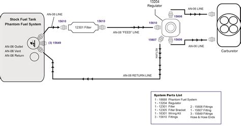 Fuel System Plumbing by Fuel System Plumbing Diagram Fuel Free Engine Image For