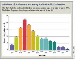 Juvenile court system history juvenile justice system