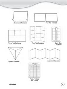 matchbook foldable template foldables