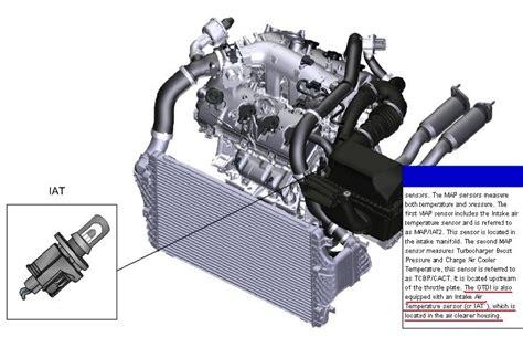 does my 1993 jdm mazda rx7 a mass air flow sensor rx7club mazda rx7 forum