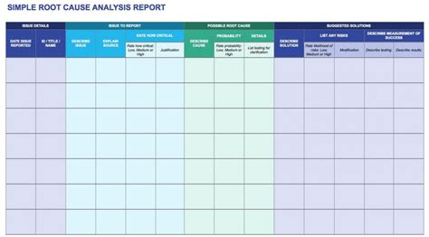 template root cause analysis root cause analysis template collection smartsheet