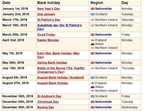 Calendar 2018 Bank Holidays India 2018 Holidays Indian Holidays 2018 Calendar