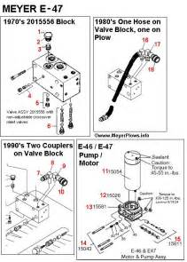 meyere 47 meyer e 47 plow parts diagram and ordering info