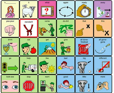 go talk 20 template go talk 20 template 28 images go talk 20 augmentative