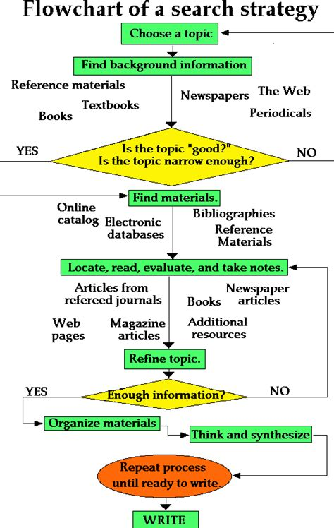 research design key elements key elements of research paper protecno srl
