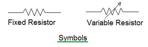 variable resistor rating variable resistor rating 28 images resistor types electronics learning and creativity
