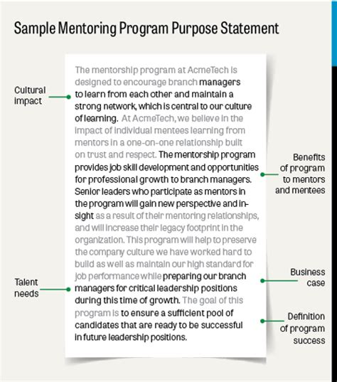 Viewpoint How To Formalize Mentoring Mentoring Program Template