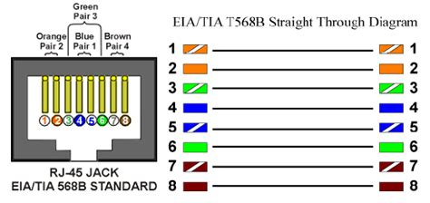 dual phone wiring diagram leviton phone wiring