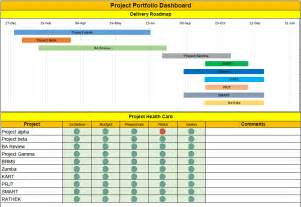 Project Portfolio Dashboard Template by Project Portfolio Template Excel Free Free