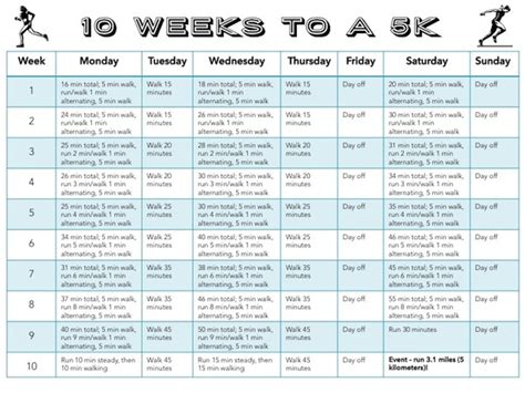 Potato Exercise Program by To 5k Free Printable 10 Week Program Quot Popular
