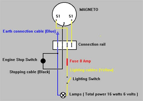 ac switch wiring diagram free wiring diagrams
