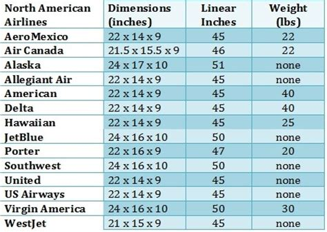 united airlines baggage requirements airline carry on baggage size