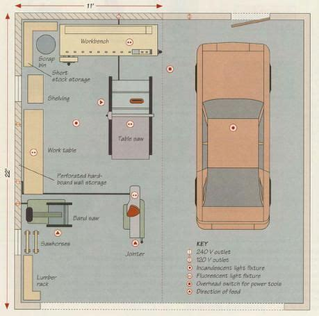 garage workshop layout the art of woodworking vol 01 home workshop shop layout