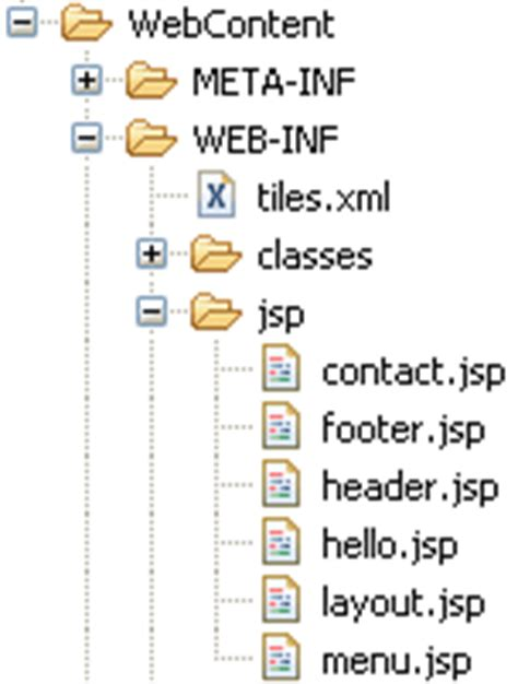 jsp layout template tutorial tutorial spring 3 mvc tiles integration with exle in