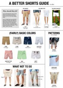Better shorts guide malefashionadvice