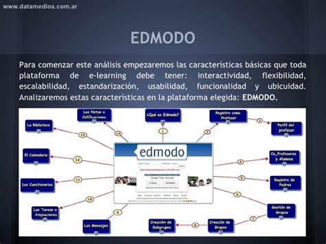 edmodo ventajas y desventajas presentando un lms edmodo