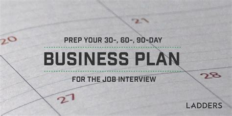 Sample Sales Executive Resume by Prep Your 30 60 90 Day Business Plan For The Job