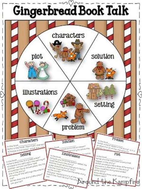 Positive Thinking Dk Essential Managers Ebook E Book spin plays and gingerbread on