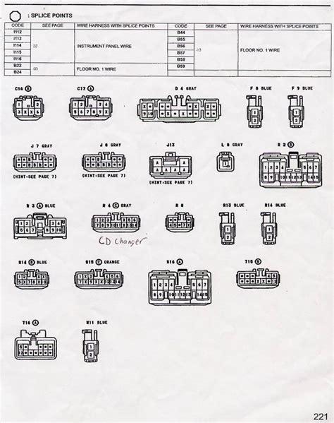 lexus sc300 2005 1995 lexus sc300 fuse box diagram 2005 lexus es330 fuse