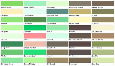 paint charts exterior pratt and lambert colors house paint color chart chip