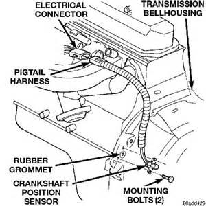 jeep grand crank position sensor car interior