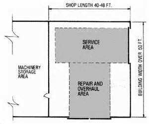 small farm shop plans submited images