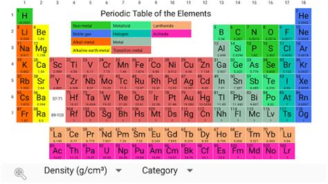 updated periodic table 2018 review home decor