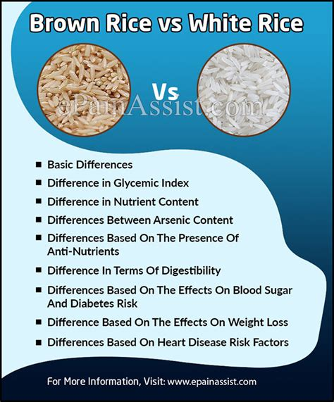 whole grain rice vs brown rice brown rice vs white rice differences worth knowing