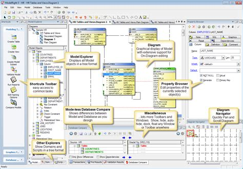 schema design tool sql server database diagram exles erd schema